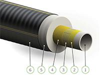 Flbre flex pre insulated pipe Ingoodnic