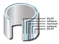 Pert-al-Pert multi-layer pipe consists of 5 layers